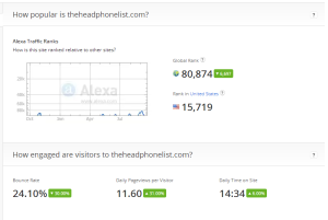 Alexa traffic rank 2014